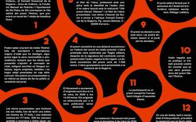 02/03/2020 Convocat el XV Premi Literari 7 Lletres